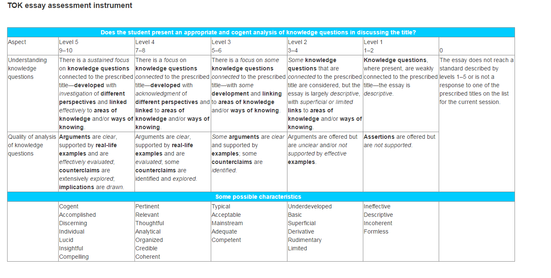 tok essay assessment criteria