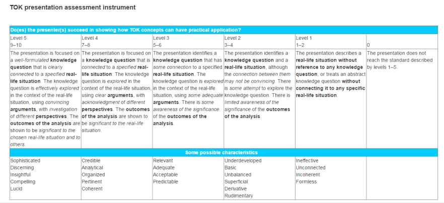 presentation-assessment