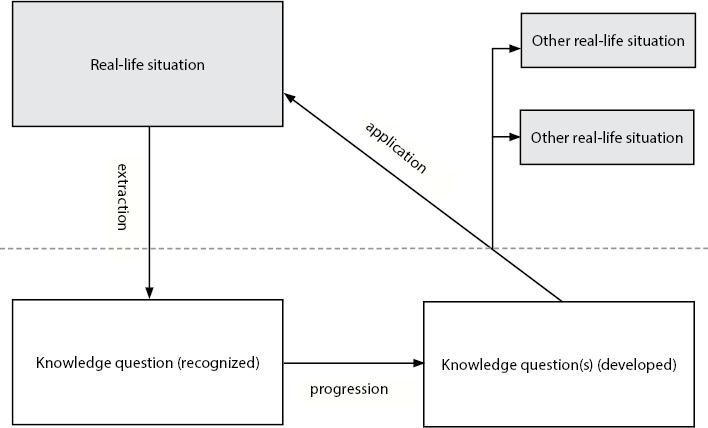 tok-presentation